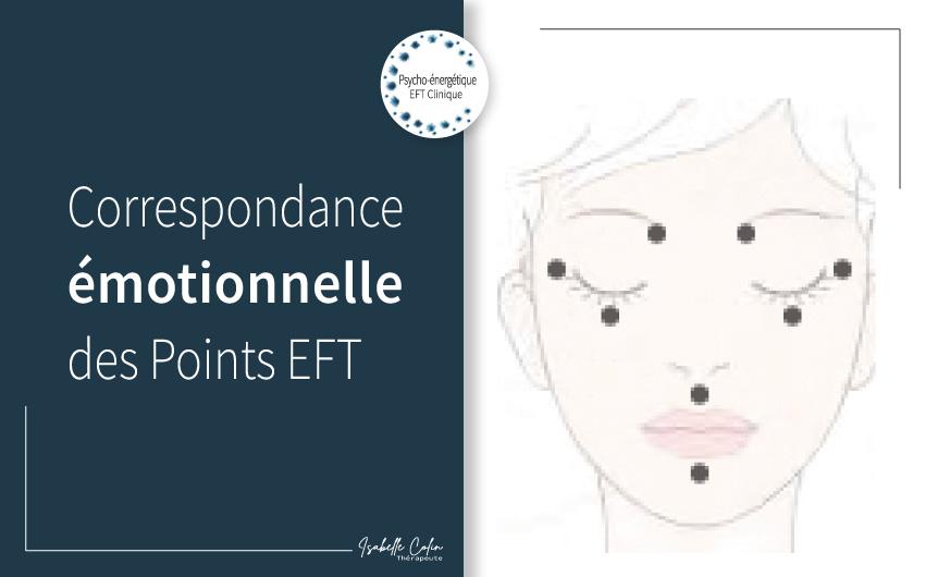 Signification des points EFT
